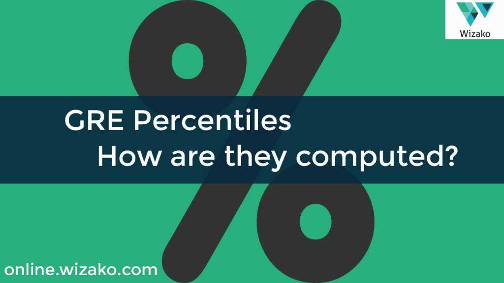 GRE Percentile